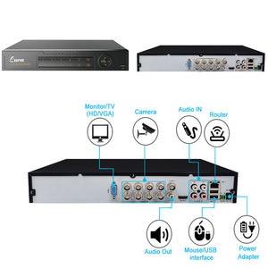 Image 3 - Nie miał w tej sytuacji 8 kanał 1080P AHD Full HD 5 w 1 hybrydowy DVR nadzoru wideorejestrator dla kamera AHD TVI CVI AHD CVBS kamera IP