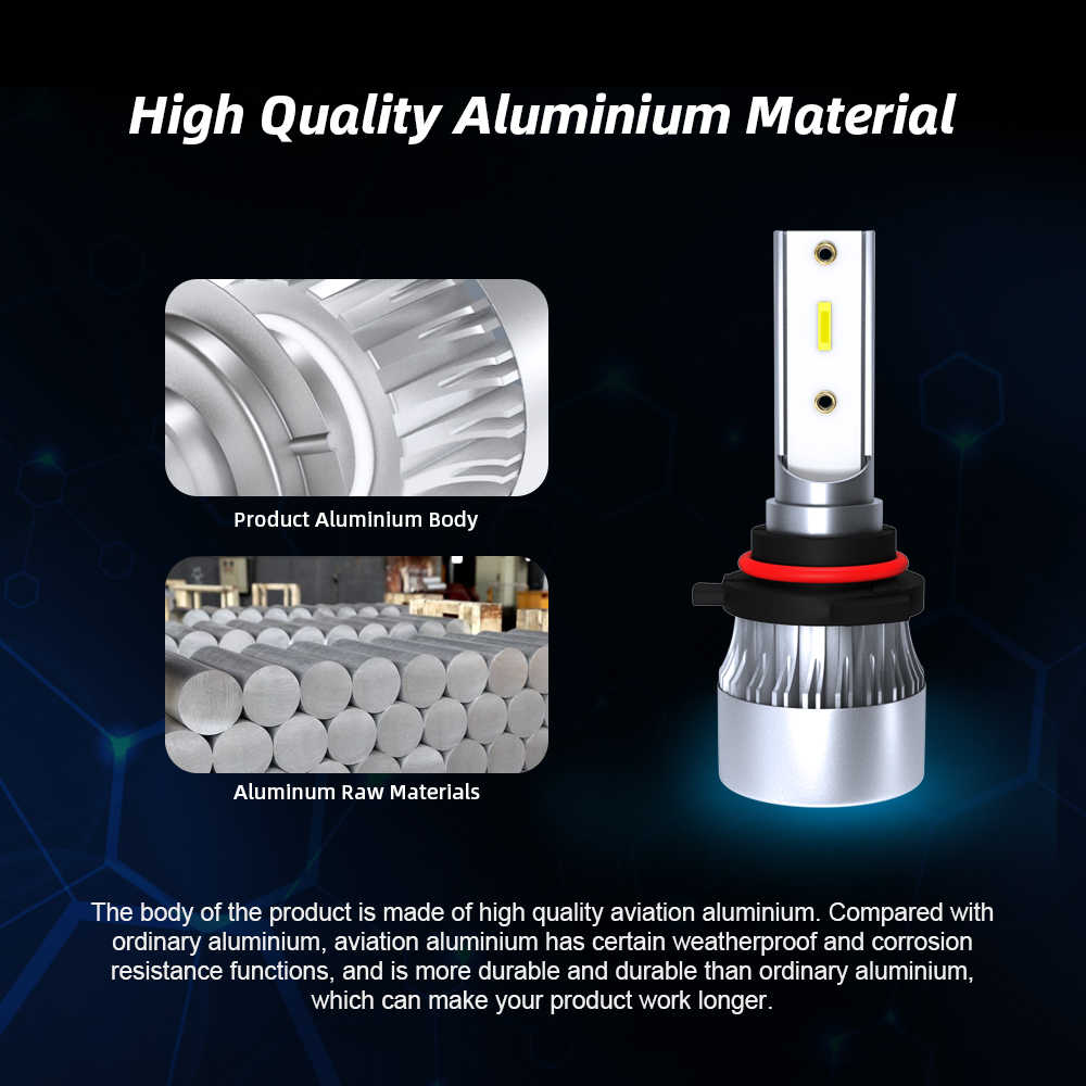 Car Light H4 H7 Led Bulb Headlight H1 9005 9006 hb4 hb3 H11 Led Lamp 72W 12V 6000k CSP Chip Automotivo