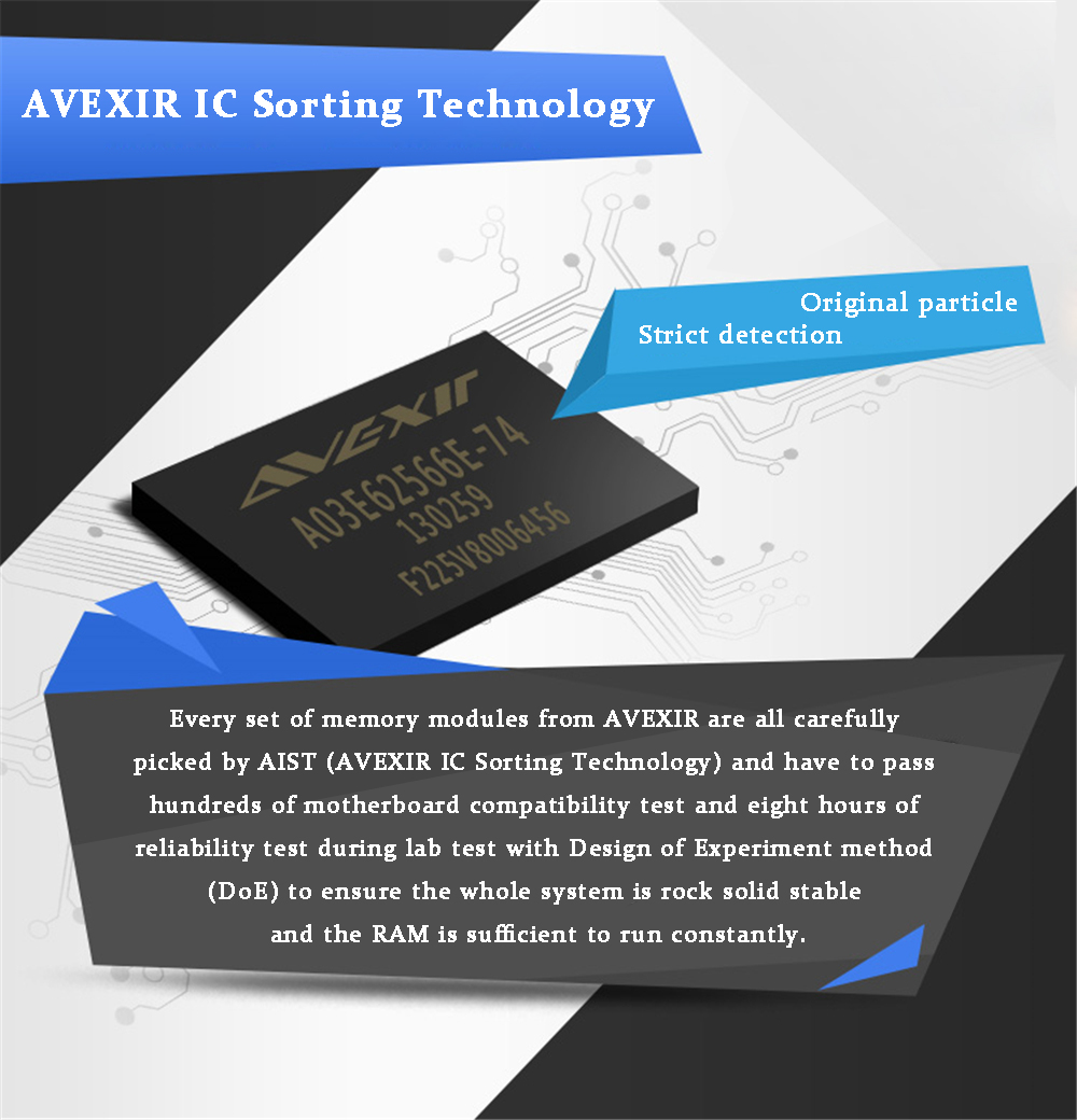 AVEXIR RAM DDR3 4GB / DDR3 8GB Memory Frequency 1600MHz 1.5V Desktop memory Interface Type 240pin 11-11-11-28 CL=11 Single RAMs 48