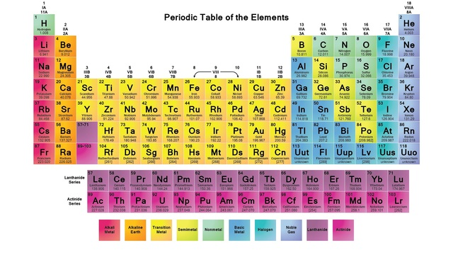 Periodic table of the elements fabric poster 43x2424x13 print periodic table of the elements fabric poster 43x2424x13 urtaz Image collections