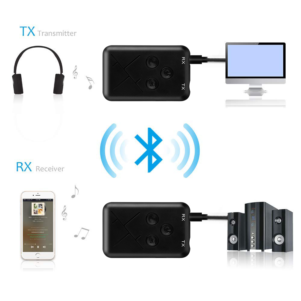 2 In 1 Bluetooth V4.2 Audio Transmitter Receiver RX And TX 3.5mm AUX Wireless Audio Adapter Stream TV Home Stereo System