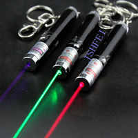 JSHFEI Mini Red Laser Pointer Pen Key Chain Toys With Action Figure KeyChain Key Ring Pendant Gift Toys Wholesale lazer