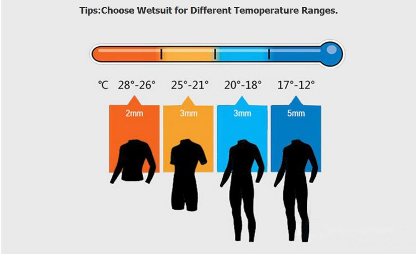 Crianças wetsuit completo 2mm premium neoprene maiô