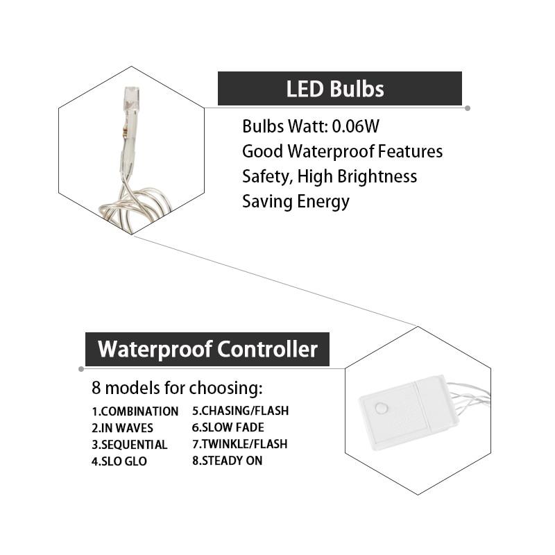 SVELTA LED վարագույրների լույսերը 8M 192 - Տոնական լուսավորություն - Լուսանկար 5