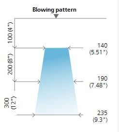 701_spray pattern