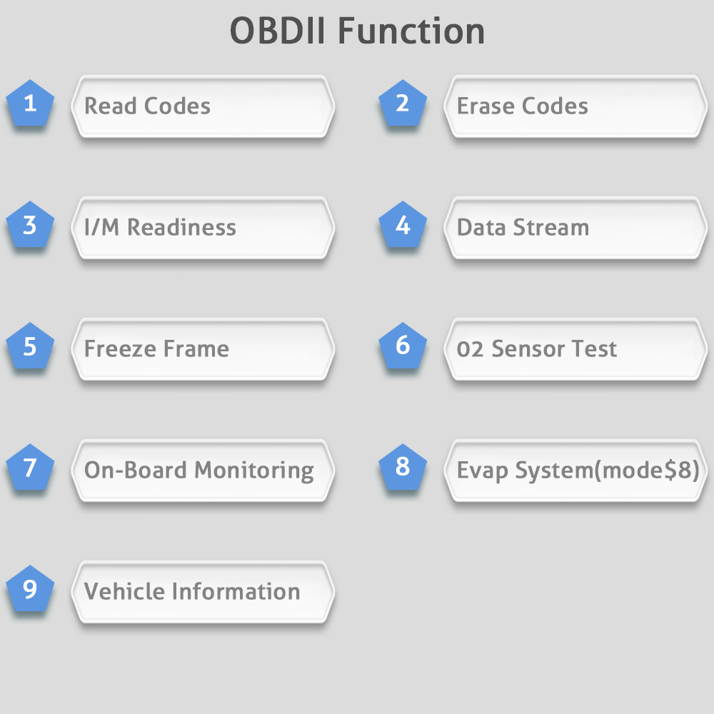 KONNWEI KW850 OBD2 Diagnostic Tool Auto ODB2 Scanner Car Code Reader ...