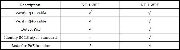 NF-400PT