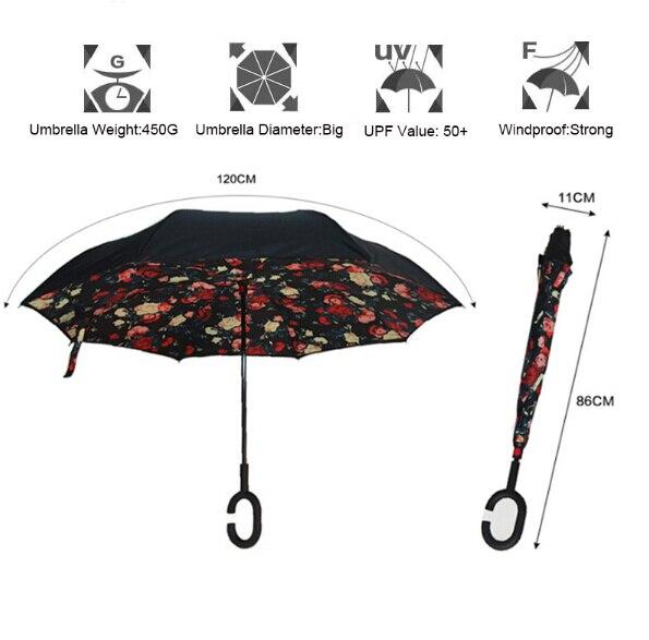 Innovaatiline tagurpidi lahti-ja kokkukäiv vihmavari / 26 erinevat värvivalikut / Better Brella 2