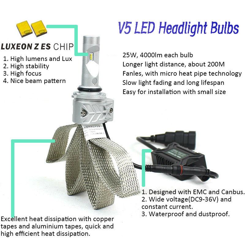 H1 H3 H4 H7 H8 H9 H11 9005 9006 HB3 HB4 9012 HIR2 Led Phare Ampoule Auto Avant Ampoule Projecteur Haut Bas Voiture Éclairage ZES Led puce
