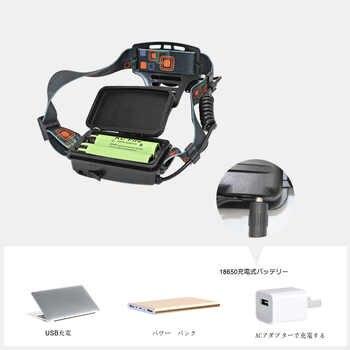 T6 COB LED Headlamp Zoom Headlight Head Flashlight 4 Mode Light Hunting Fishing Lamp + 18650 Battery + Charger