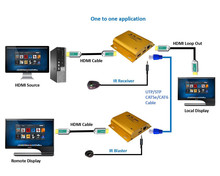 H 264 HDMI LAN Over TCP IP Extender With 20 60 KHz IR RS232 Support HD