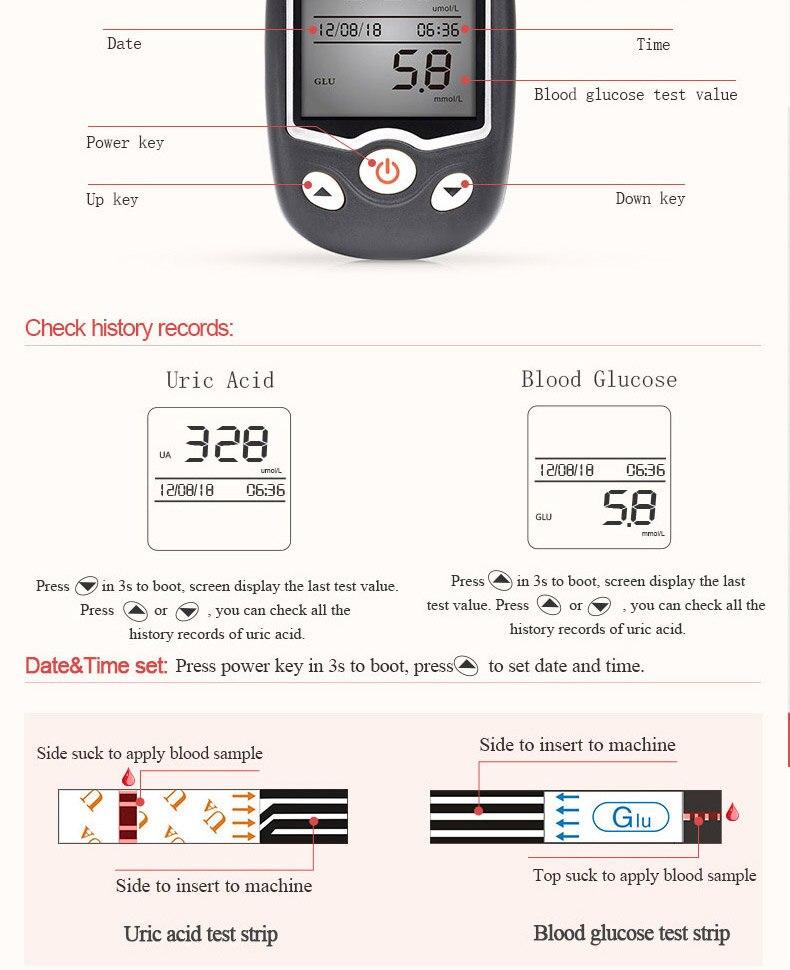 glicose no sangue medidor kit mmol l