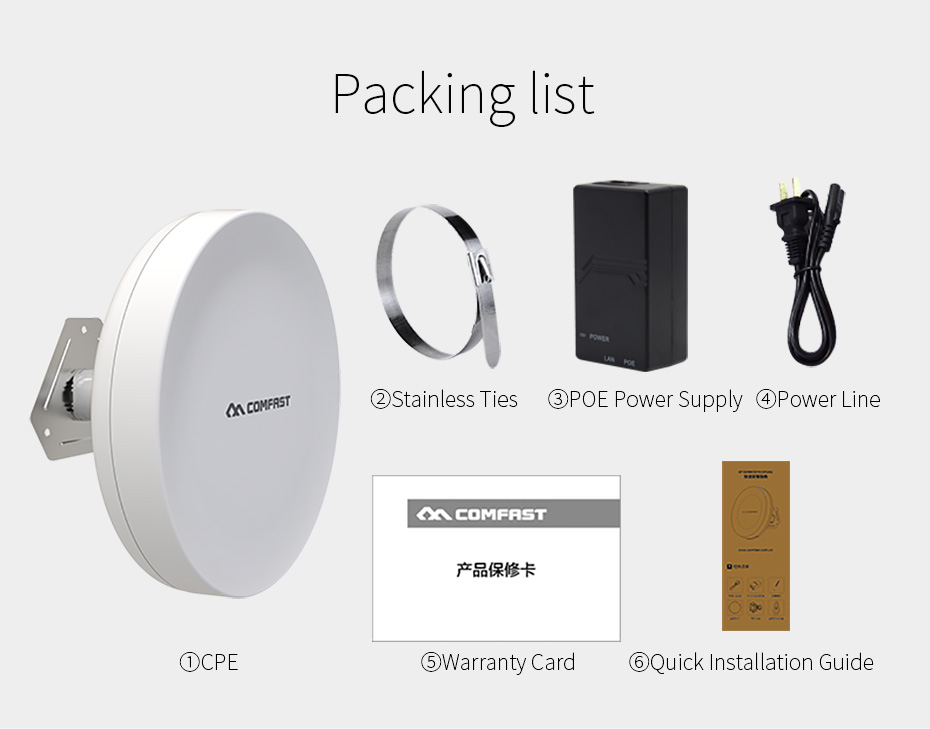 COMFAST CF-A5 Outdoor WiFi Transmission Bridge 900Mbps 5.8GHz 3KM Network Extender repeater Coverage Wireless CPE router antenna