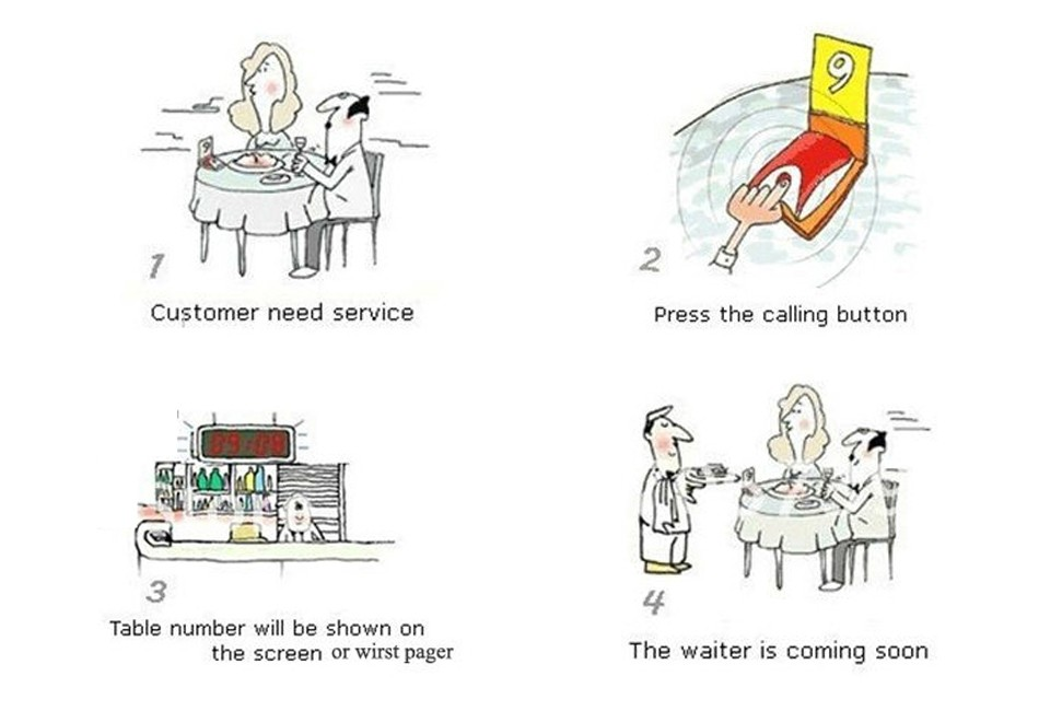 waiter call system usage