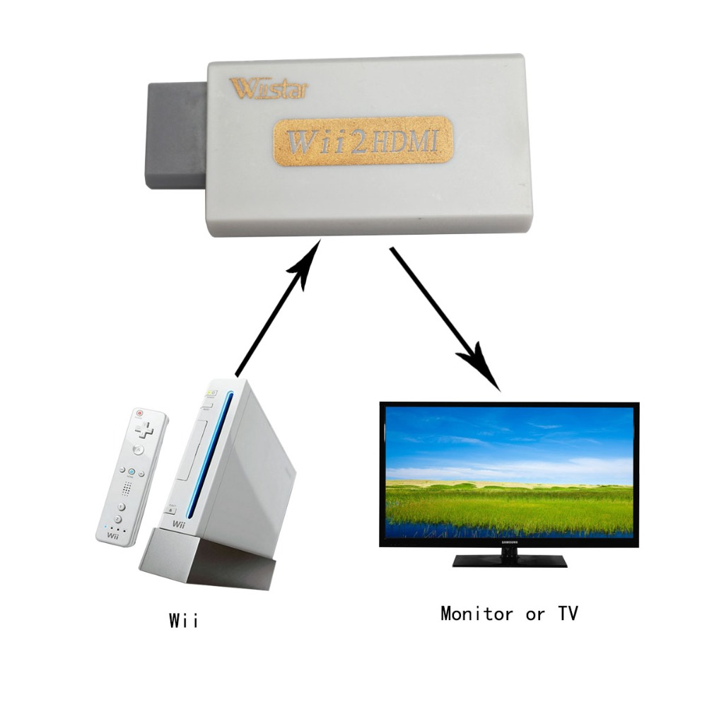 Image 3 - Wiistar Wii to HDMI Wii2HDMI Adapter Converter Full HD 1080P Output Upscaling 3.5mm Audio Video Output White Hot Sale-in Replacement Parts & Accessories from Consumer Electronics