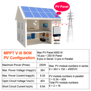 Image 5 - Solar Inverter 500Vdc 5000W 80A MPPT 48V 220V Off Grid Inverter 5Kva Pure Sine Wave Inverter 60A Battery Charger
