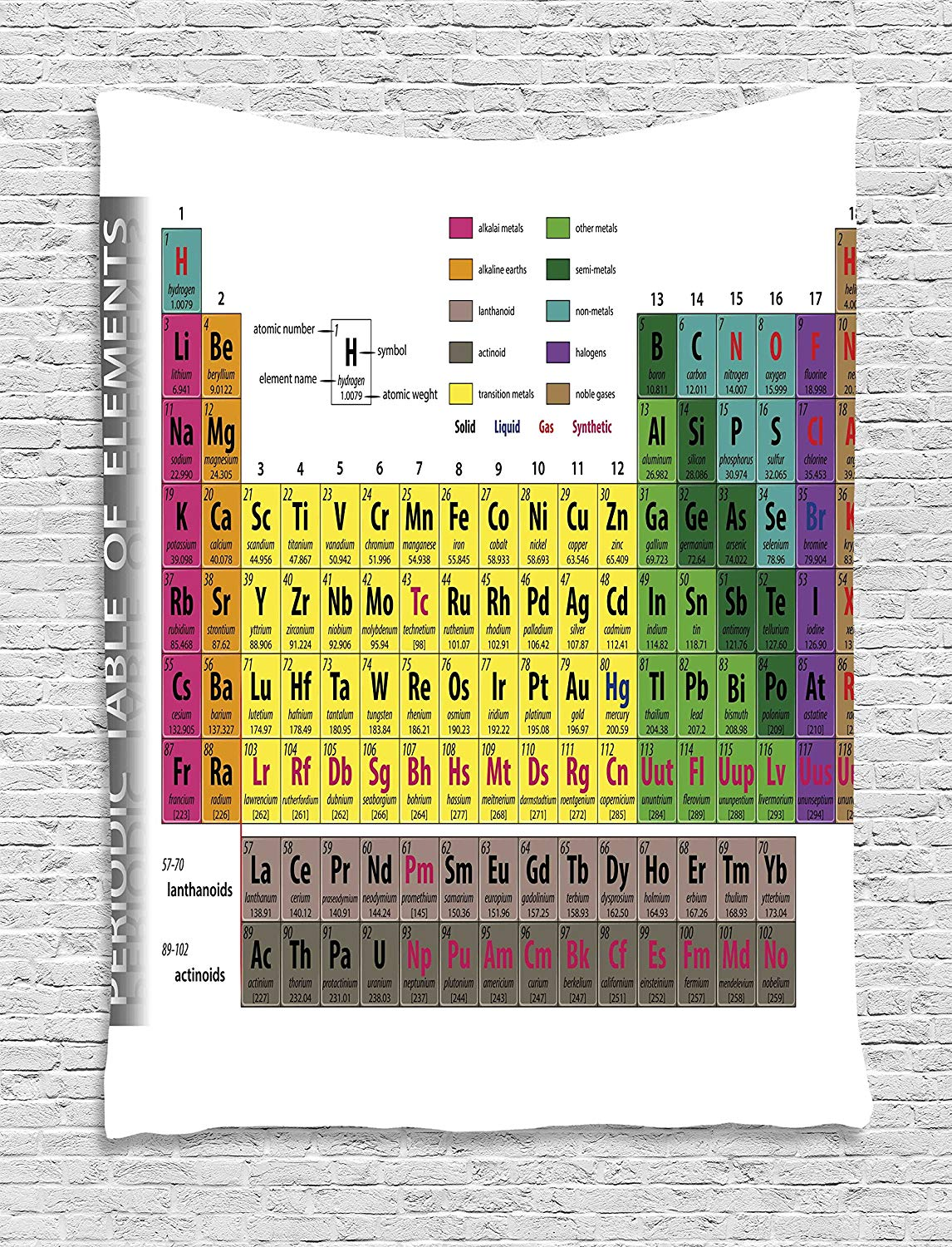 Modern Tapestry Periodic Table Of Elements Phd Chemistry Student Family Science Lover Education