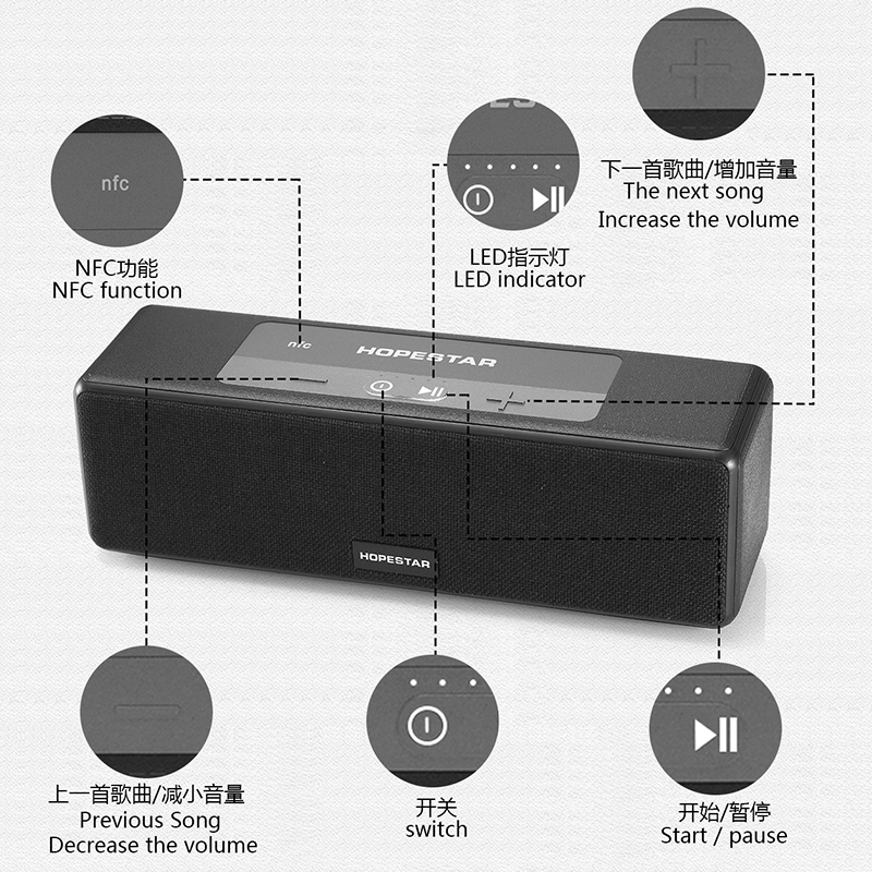 HOPESTAR Wireless Bluetooth Speaker waterproof Outdoor Bass Effect Home theater Power Bank For TV Phone xiaomi PC NFC TF USB in Soundbar from Consumer Electronics