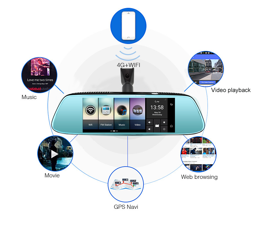 "Junsun 8"" 4G Newest Mirror Car DVR Camera Android 5.1 with GPS DVRs Automobile Video Recorder Rearview Mirror Camera Dash Cam 4"