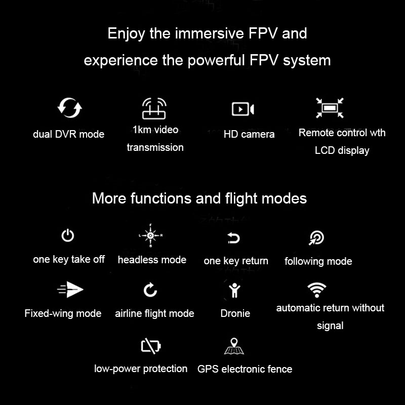 Image 5 - Xiaomi  Fimi A3 Drone HD camera Video recording Multiple Infrared Operations  Multi function Mini UAV GPS & GLONASS system-in RC Helicopters from Toys & Hobbies