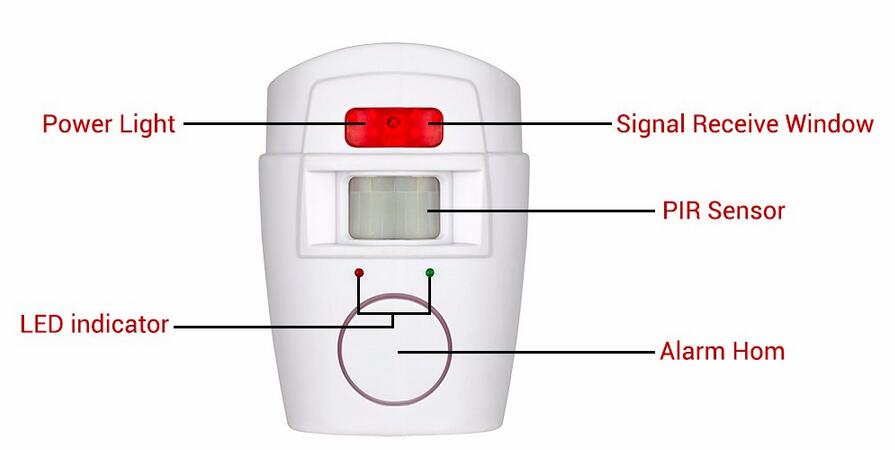 Security Alarm System Wireless Detector remote controllers PIR Infrared Motion Sensor alarm ( (2)