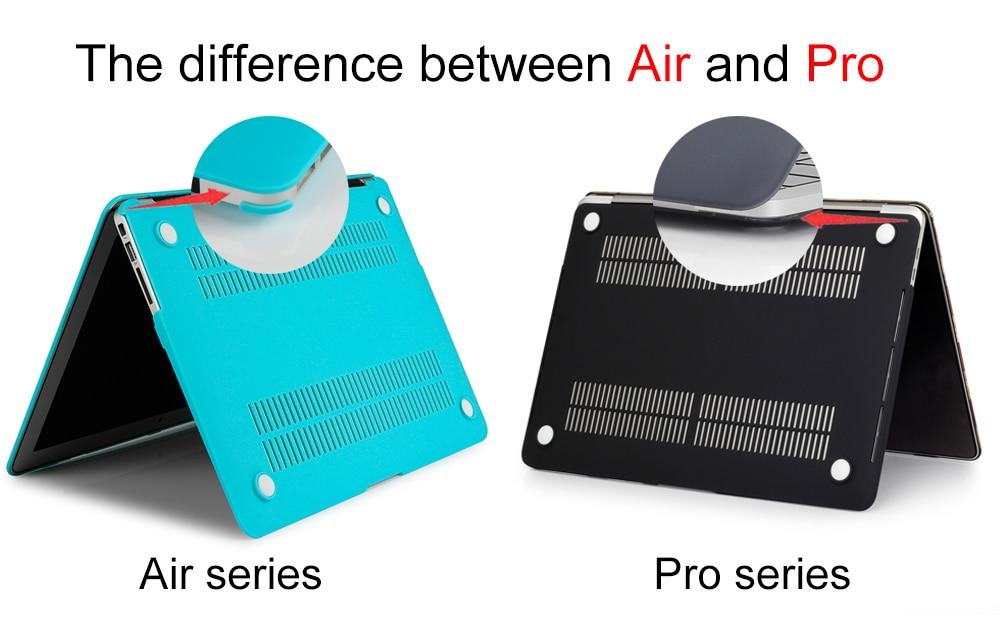 JUNWER CrystalMatte Transparent Case For Apple Macbook Air Pro Retina 11 12 13.3 15 For Macbook Air 13 A1932 Laptop Case Cover 11