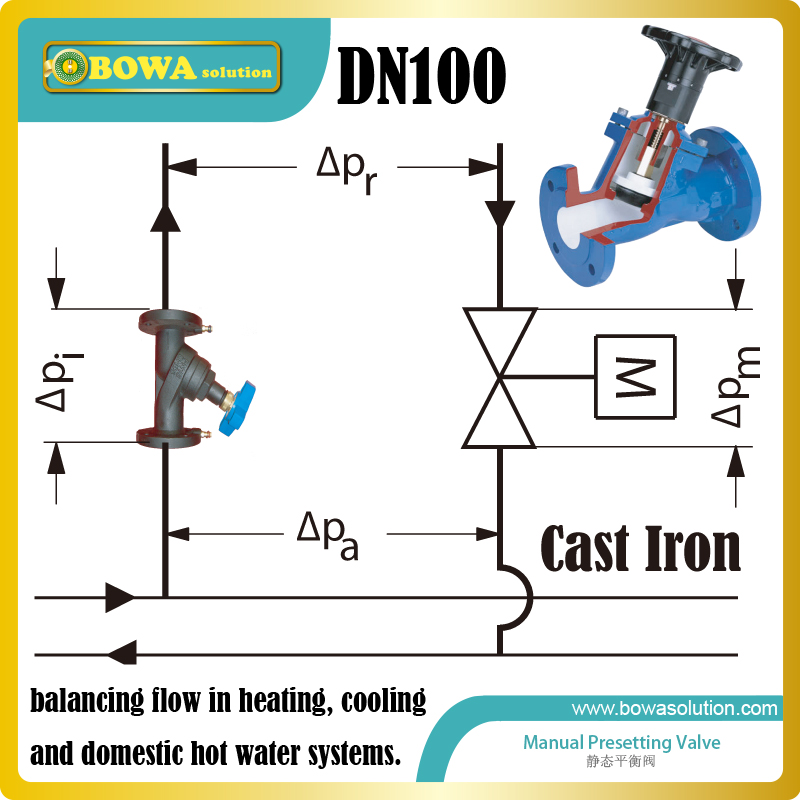 DN100 flanged Cast Iron Balancing Valve mainly for air source 3-in-1 heat pump air conditioner system, check us about shipping 3 8 check valve with solder connection for bus air conditioner and refrigeration truck replace sporlan check valve