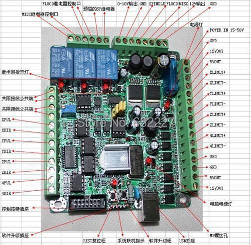 planet cnc MK1 USBCNC CNCUSB engraving machine DIY super MACH3 Weihong