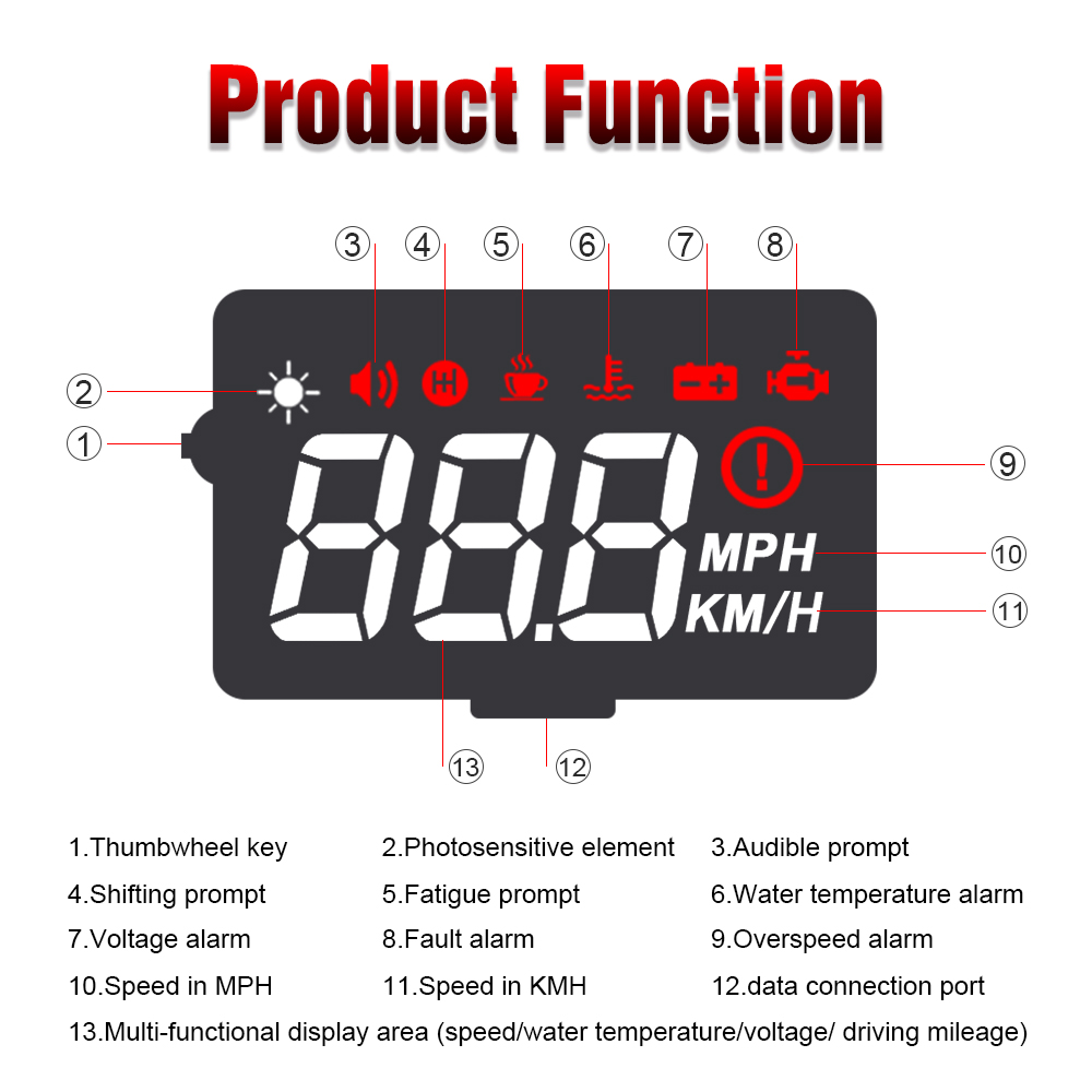Image 3 - Newest A100S With Lens Hood Windshield Projector OBD2 II EUOBD Car HUD Head Up Display Overspeed Warning System Voltage Alarm-in Head-up Display from Automobiles & Motorcycles