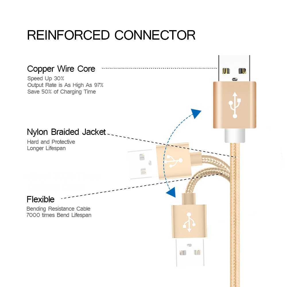 hight resolution of  usb cable for lightning cord for ios quick charging power line for iphone x 8 7