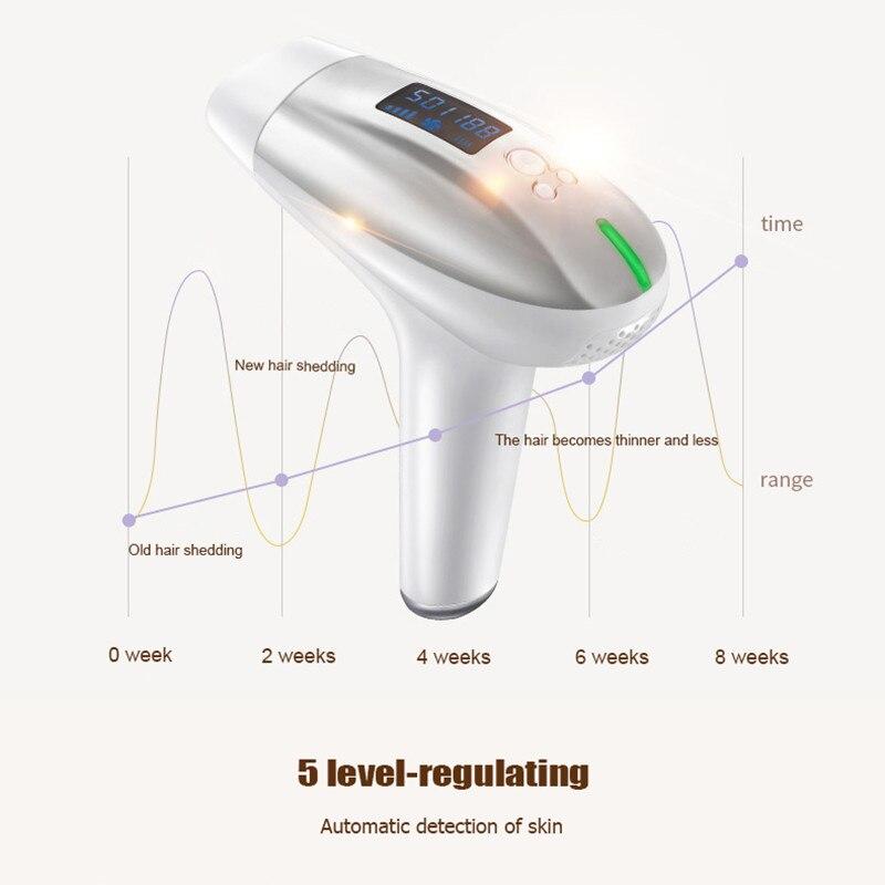 IPL laser Epilator Device Depilador Facial Hair Remover For Women Man Whole Body Use 500000pulse Portable Epilator