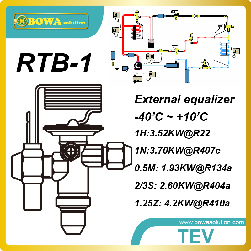 RTB-1 4.2kw(R410a) bi-flow thermostatic expansion valve with SAE flare connection for heat pump air conditioner rtb 8 42 2kw r410a bi flow tev is installed in heat pump water heater and air conditioner and reduce refrigeration omponents