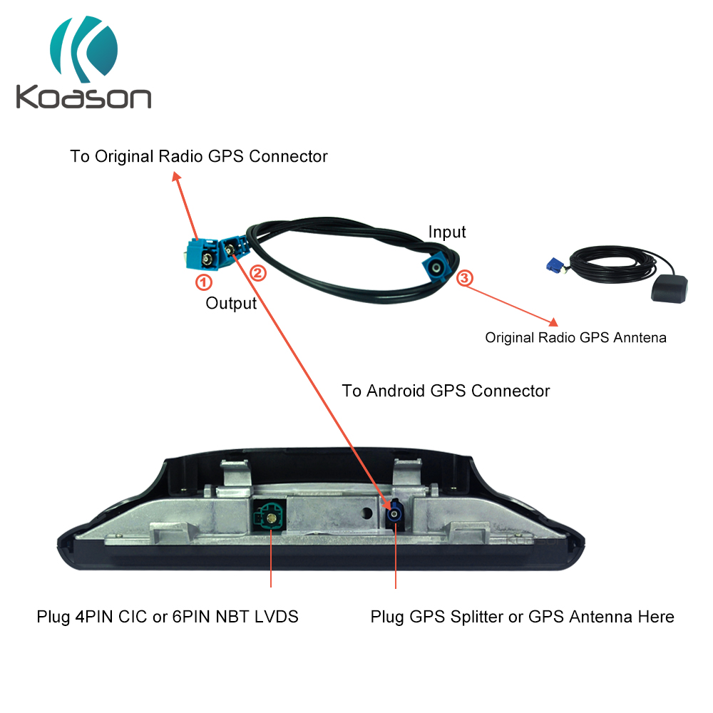 Koason Car GPS Antenna Splitter Cable for BMW Benz Audi Android Screen