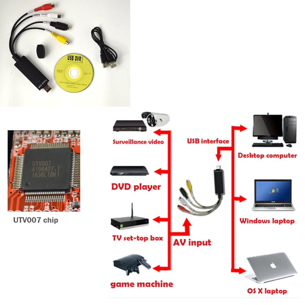 Easy Easier Cap Usb Android Smartphone Fpv Utv007 Chip Easycap Channel 1 20 Support Capture 1pcs Easiercap Audio Video Vhs To Dvd Converter Card Adapter For Win7 8 Cctv Camera Pc Laptop In Cables