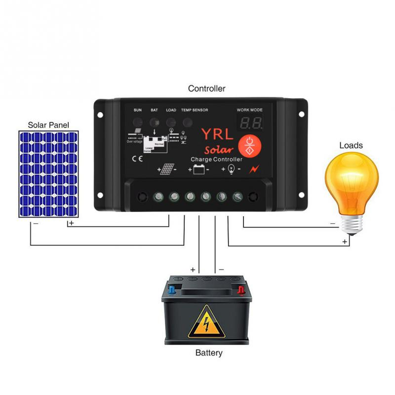 10A/20A/30A/40A/50A/60A Photovoltaic Anti-thunder Protection Waterproof Digital Tube Street Light Solar Charge Controller цена