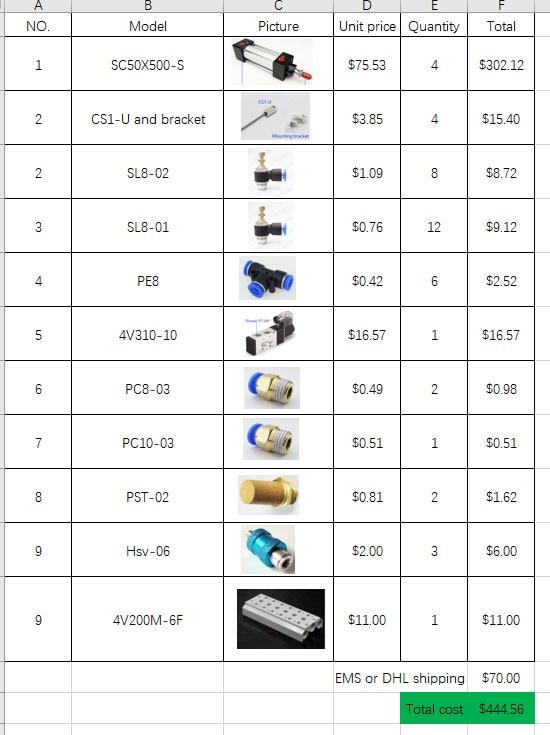 SC50X500-S: 5 piezas, CS1-U: 5 piezas, SL8-02: 8 piezas, SL8-02: 12 piezas, PE8: 6 piezas, 4V310-10: 1 piezas, PC8-03: 2 piezas, PC10-03: 1 piezas, envío de DHL.