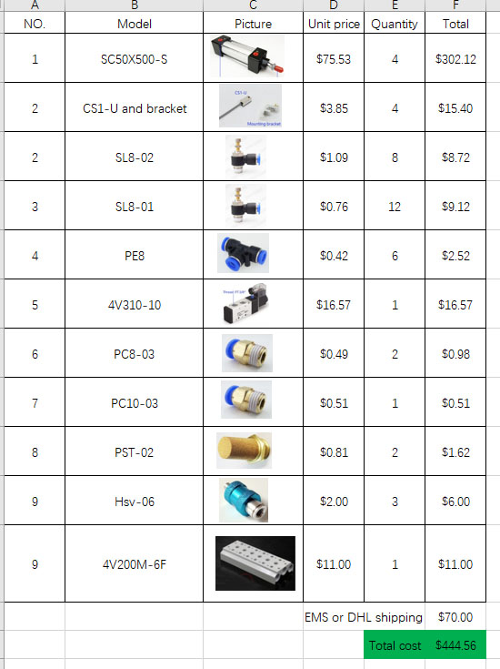 SC50X500-S: 5PCS, CS1-U: 5PCS, SL8-02: 8PCS, SL8-02: 12PCS, PE8: 6PCS, 4V310-10: 1PCS, PC8-03: 2PCS, PC10-03: 1PCS,DHL shipping. free shipping sl8 01 sl8 02 sl8 03 sl8 04pneumatic throttle valve quick push in air fitting connector 8mm tube flow controller