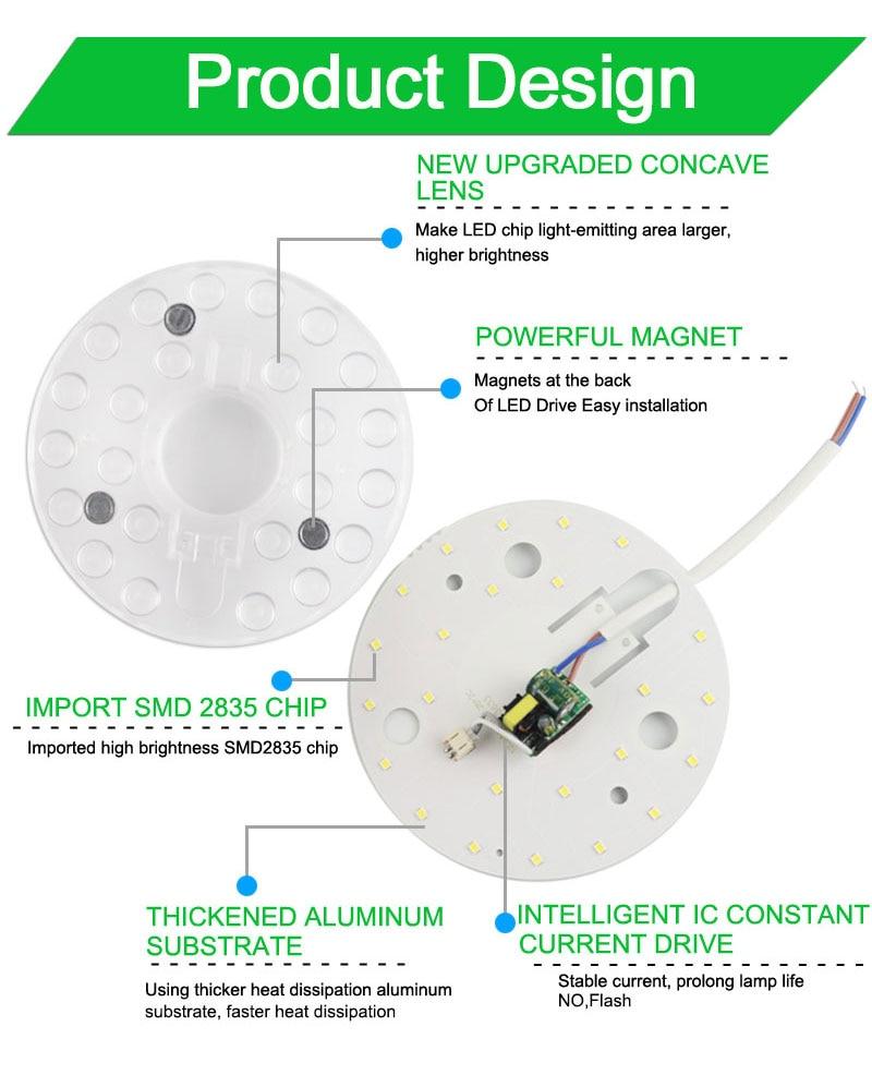 Магнитный потолочный светильник светодиодный модуль AC220V 12 Вт 18 Вт 24 Вт Светодиодный светильник источник заменить потолочный светильник ing аксессуар пластина Кольцо Теплый Холодный белый