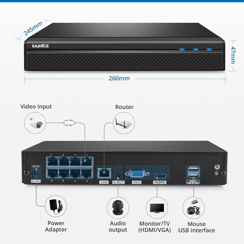 SANNCE 8CH 1080P FHD POE système de sécurité H.265 5MP NVR avec 4X6X8X2 MP - 4