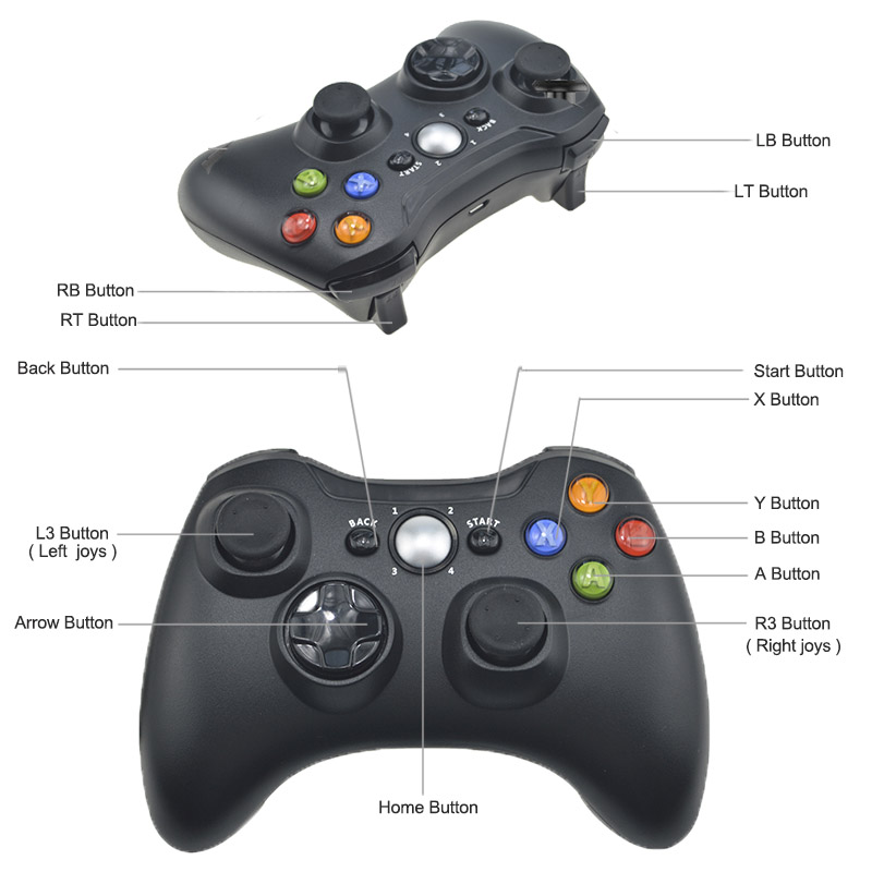 Image 2 - 3 in 1 2.4GHz Bluetooth Wireless Controller For Sony PS3 For Xbox  360 Console Game Joystick Controle For PC Win7 Win8 Win10wireless pc  game controllerpc controller wirelesswireless computer game controller