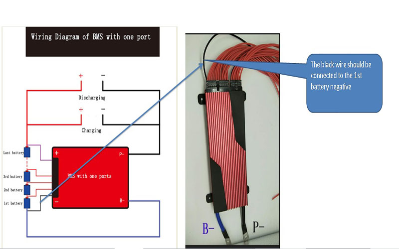 Additional Description of wiring diagram-