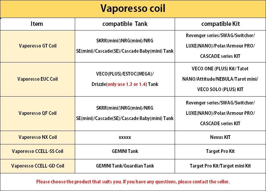 Vaporesso SS316L Ceramic EUC Coil Clapton Traditional EUC Electronic Cigarette Coil fit Tarot Nano/Estoc Mega/VECO Plus Tank