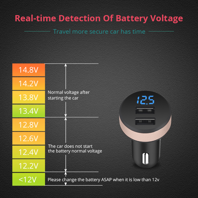 5V 2.1A Universal 2 Ports USB Cigarette Lighter Voltmeter Charger LCD Display Car Charger Power Adapter For Smart Phone Tablet