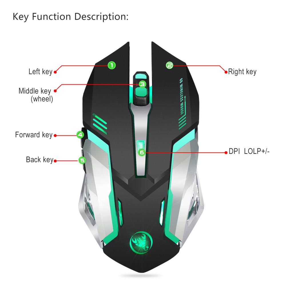 HXSJ M10 Wireless Gaming Mouse 2400dpi Rechargeable 7 color Backlight  Breathing Comfort Gamer Mice for Computer Desktop Laptop