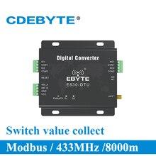 E830 DTU (2r2 433l) 433 mhz modbus rtu 스위치 값 취득 2 채널 30dbm 무선 rf 트랜시버