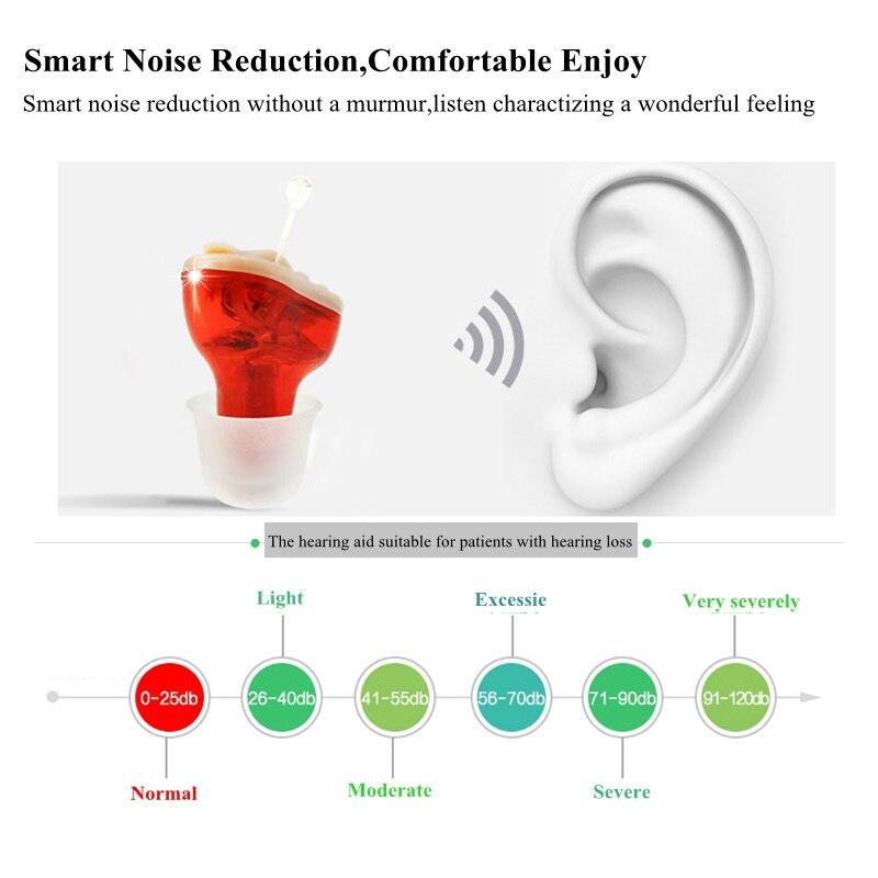 Droppshiping Mini aide auditive Invisible dans l'oreille son amplificateur de voix amplificateur MFJ99