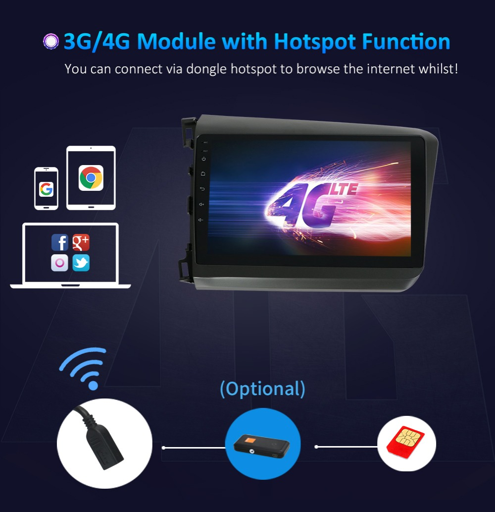 android discount Dollar gps 15