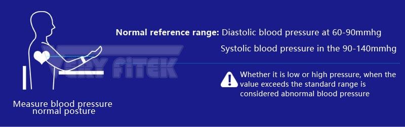 VERYFiTEK CK11S Fitness Bracelet Blood Pressure Smart Wristband heart rate monitor pulsometer Bracelets for xiomi pk fit bit-01 (17)