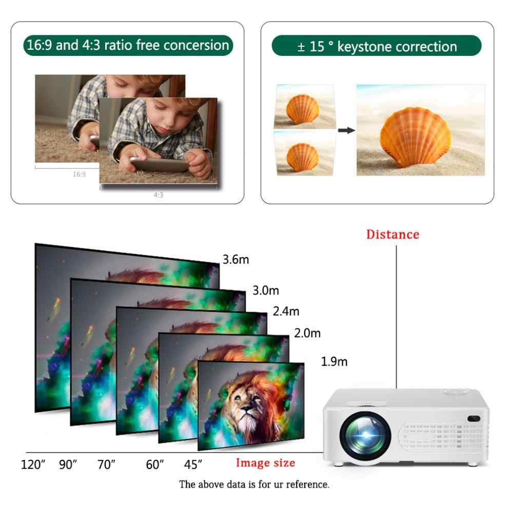 Mini30 2200 люмен Видео Домашний кинотеатр светодиодный HD видеопроектор с 3 Вт встроенным громкоговорителем управление пультом дистанционного управления для дома