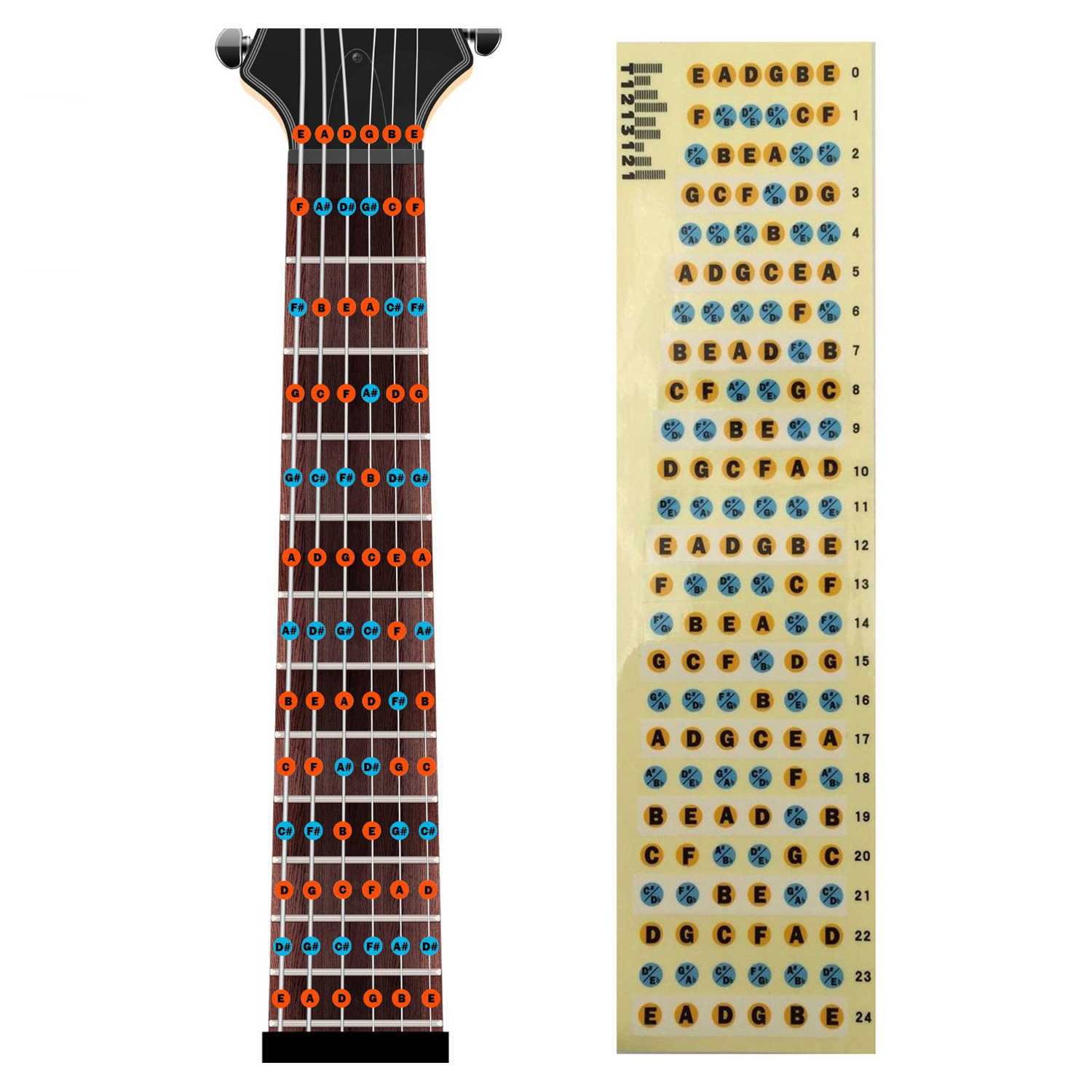 BMDT-Guitar Fretboard Note Decals Fingerboard Frets Map Sticker for Beginner Learner Practice Fit 6 Strings Acoustic Guitar